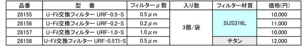 UFIL_chart02